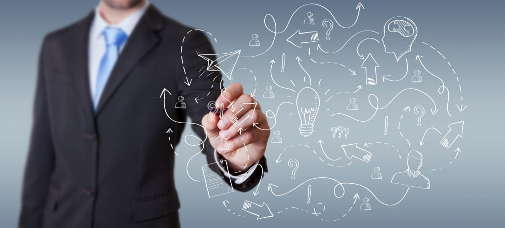 Understanding the Role of Innovation to Achieve Business Goals